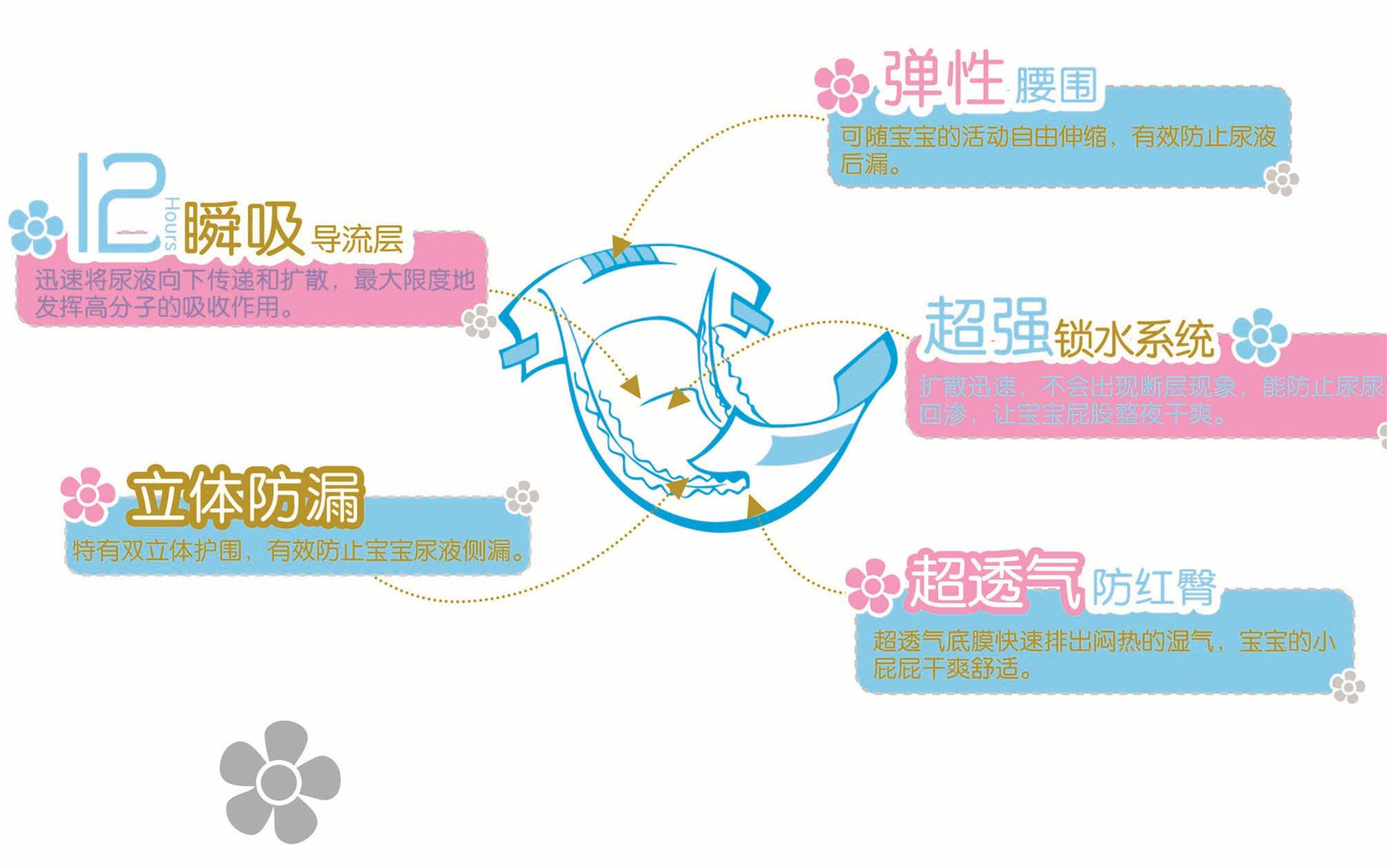 花环边框 素材 shi'liang